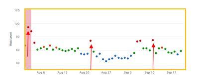 Mise à jour Google : fluctuations sur desktop, référencement naturel sur desktop – k4tegori