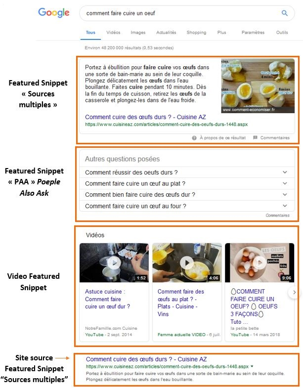 Featured snippets & recherche vocale, agence de référencement naturel - k4tegori
